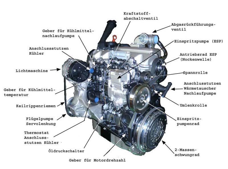 Ungewöhnlich Auto Motor Komponenten Galerie - Die Besten ...